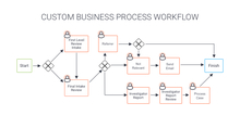 Small2_custom-business-process-forkflow_1_