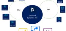 Small2_microsoft-dynamics-365-apps
