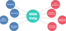Small2_mba_help